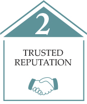 Trusted Reputation